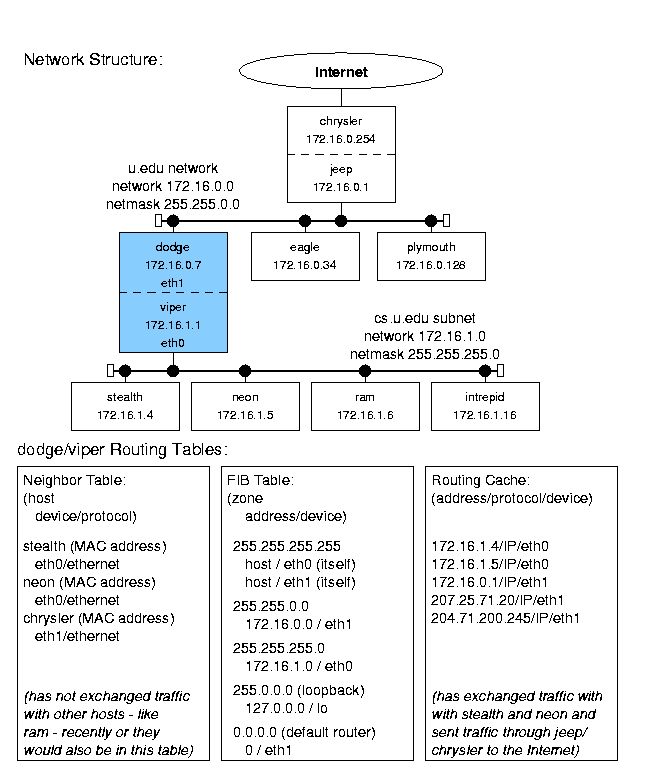r_overview.png